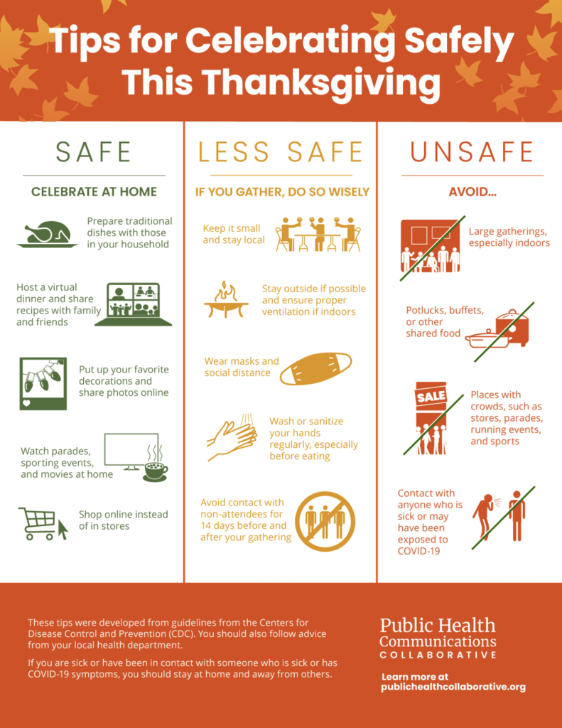 Tips for Celebrating Safely this Thanksgiving!